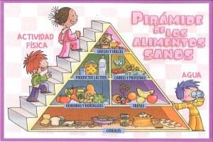 Pirámide de los alimentos sanos